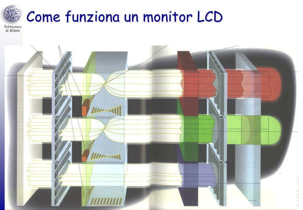 Politecnico di Milano Cultura tecnologica del progetto54 Come funziona un monitor LCD