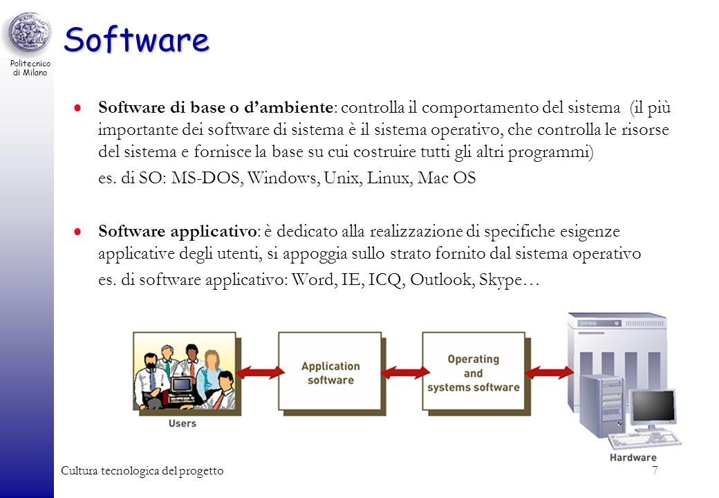 Politecnico di Milano Cultura tecnologica del progetto7 Software Software di base o dambiente: controlla il comportamento del sistema (il più importan