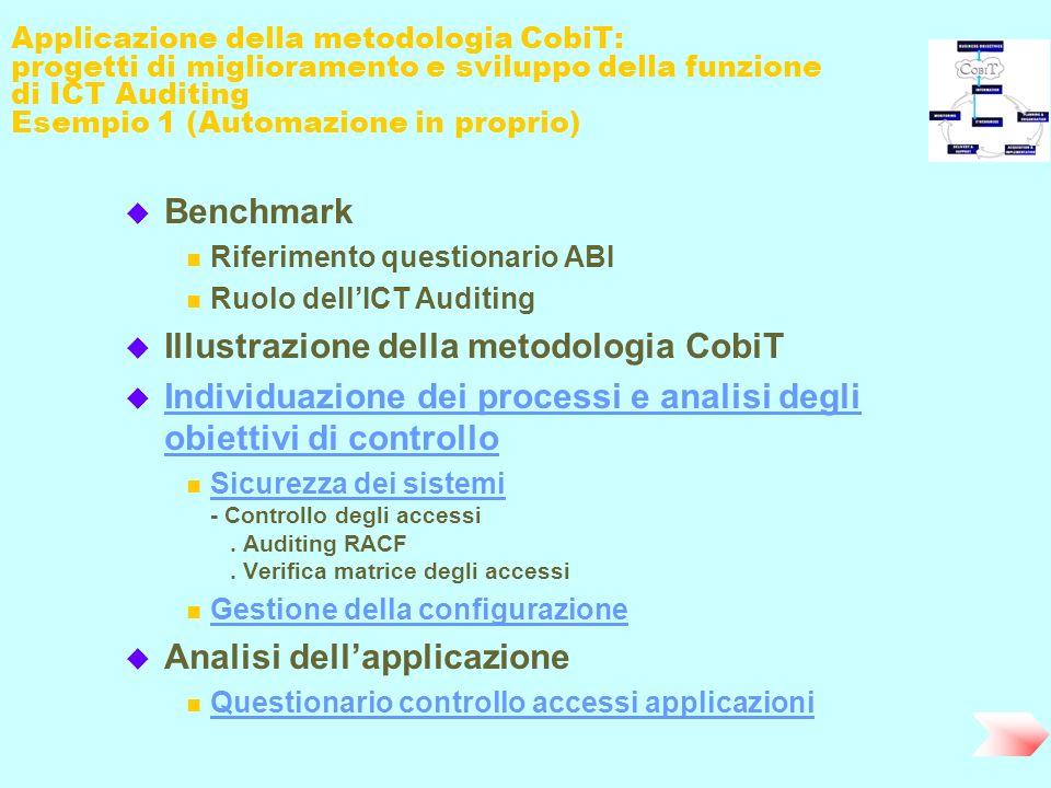 Applicazione della metodologia CobiT: progetti di miglioramento e sviluppo della funzione di ICT Auditing Esempio 1 (Automazione in proprio) u Benchma