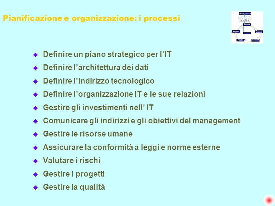 Pianificazione e organizzazione: i processi u Definire un piano strategico per lIT u Definire larchitettura dei dati u Definire lindirizzo tecnologico