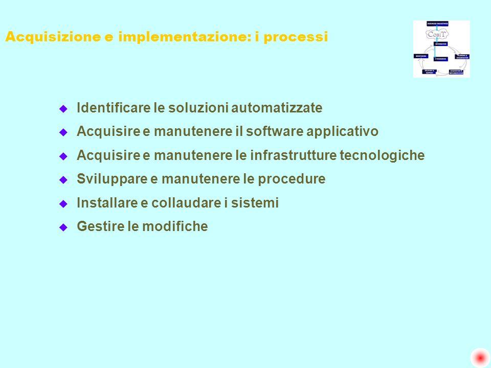 u Identificare le soluzioni automatizzate u Acquisire e manutenere il software applicativo u Acquisire e manutenere le infrastrutture tecnologiche u S