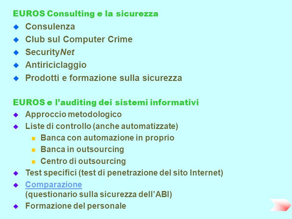 EUROS Consulting e la sicurezza Consulenza Club sul Computer Crime SecurityNet Antiriciclaggio Prodotti e formazione sulla sicurezza EUROS e lauditing