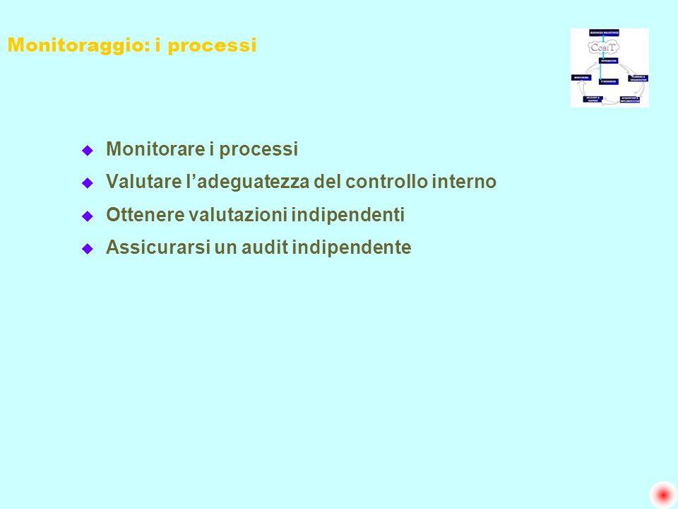 Monitoraggio: i processi u Monitorare i processi u Valutare ladeguatezza del controllo interno u Ottenere valutazioni indipendenti u Assicurarsi un au
