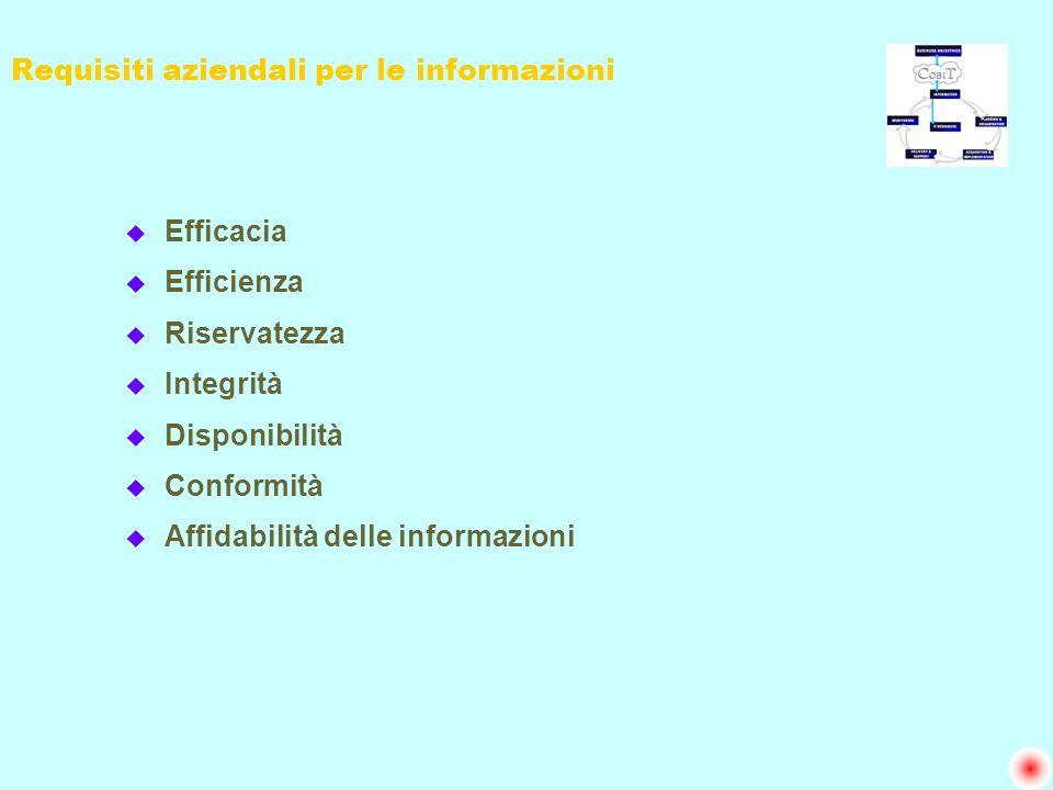 Requisiti aziendali per le informazioni u Efficacia u Efficienza u Riservatezza u Integrità u Disponibilità u Conformità u Affidabilità delle informaz