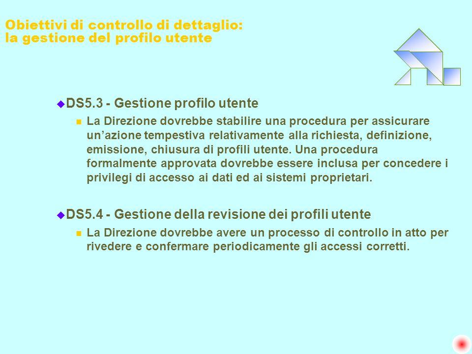Obiettivi di controllo di dettaglio: la gestione del profilo utente u DS5.3 - Gestione profilo utente n La Direzione dovrebbe stabilire una procedura