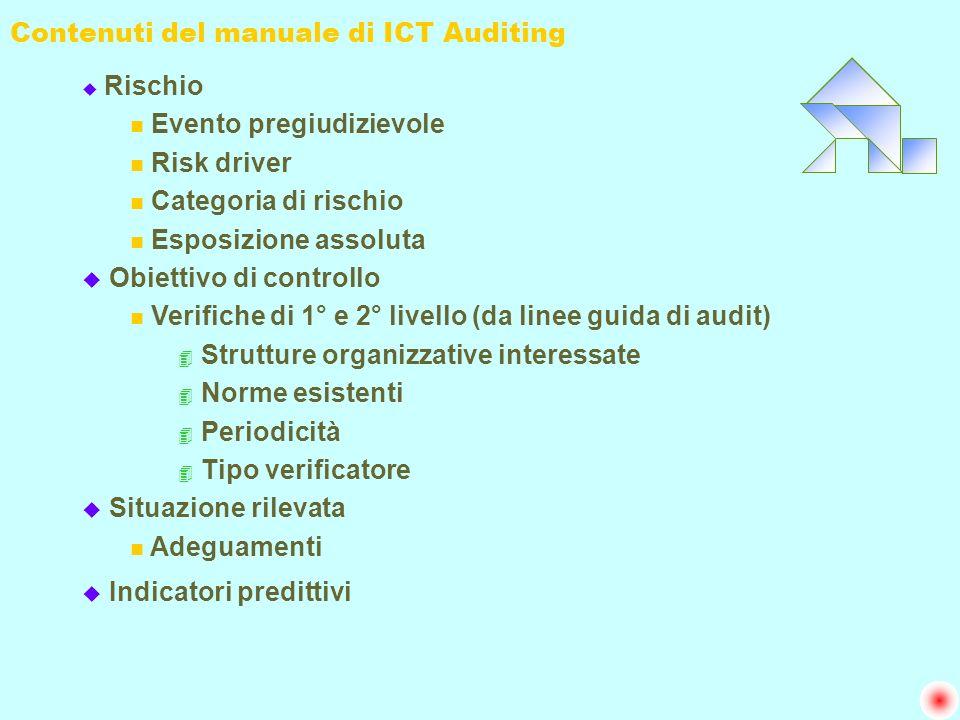 Contenuti del manuale di ICT Auditing u Rischio n Evento pregiudizievole n Risk driver n Categoria di rischio n Esposizione assoluta u Obiettivo di co