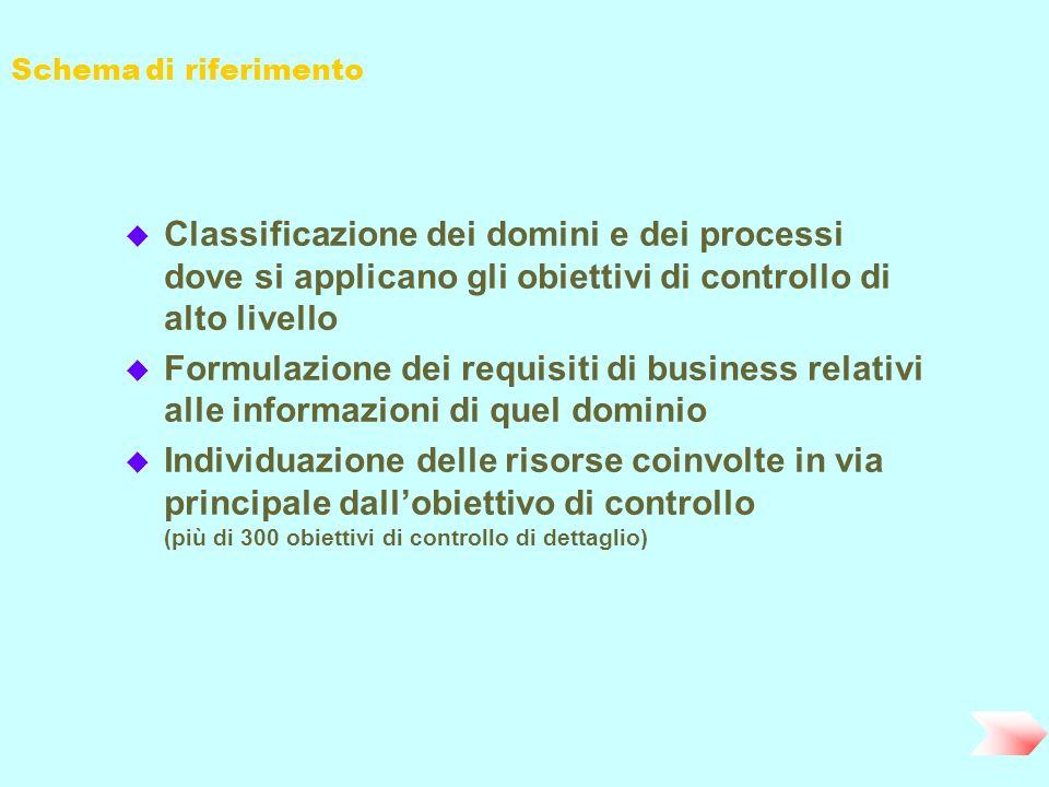 Schema di riferimento u Classificazione dei domini e dei processi dove si applicano gli obiettivi di controllo di alto livello u Formulazione dei requ
