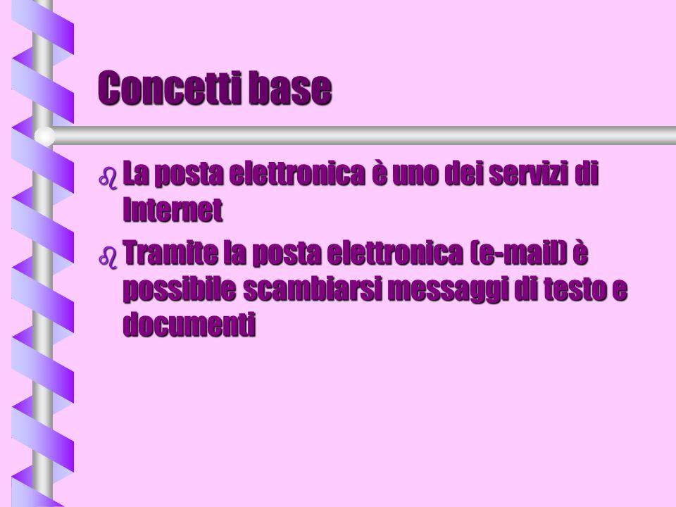 Concetti base b La posta elettronica è uno dei servizi di Internet b Tramite la posta elettronica (e-mail) è possibile scambiarsi messaggi di testo e
