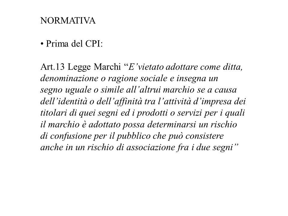 NORMATIVA Prima del CPI: Art.13 Legge Marchi Evietato adottare come ditta, denominazione o ragione sociale e insegna un segno uguale o simile allaltru