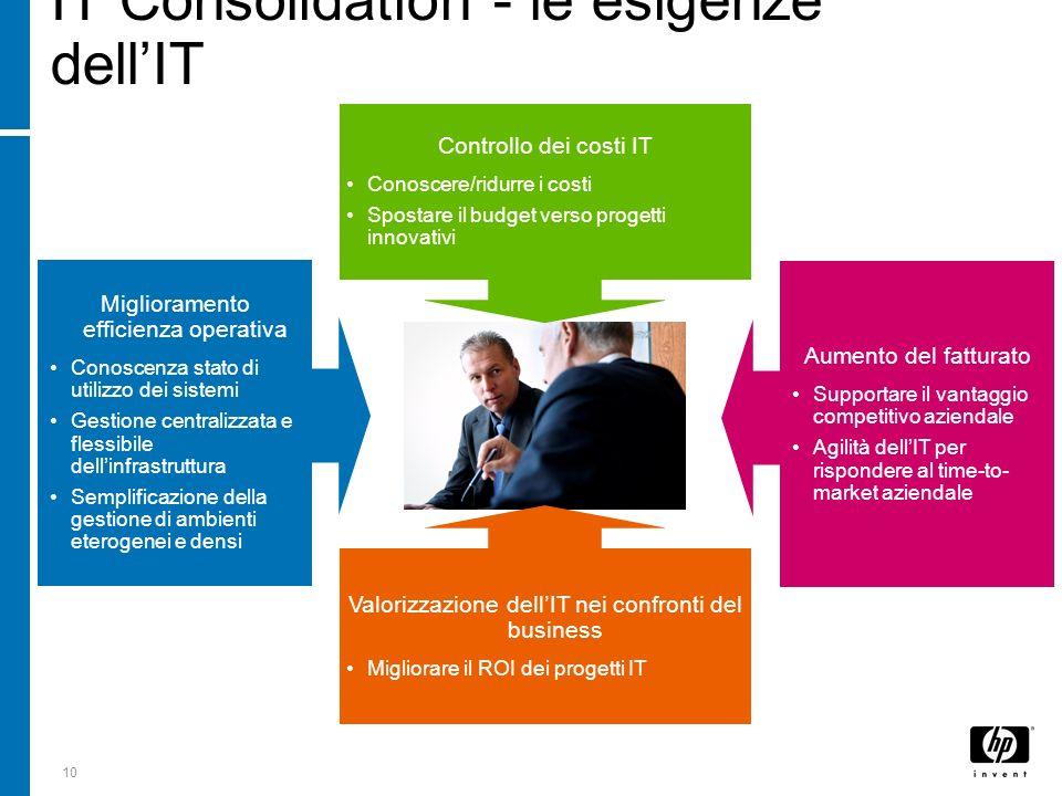 10 Miglioramento efficienza operativa Conoscenza stato di utilizzo dei sistemi Gestione centralizzata e flessibile dellinfrastruttura Semplificazione