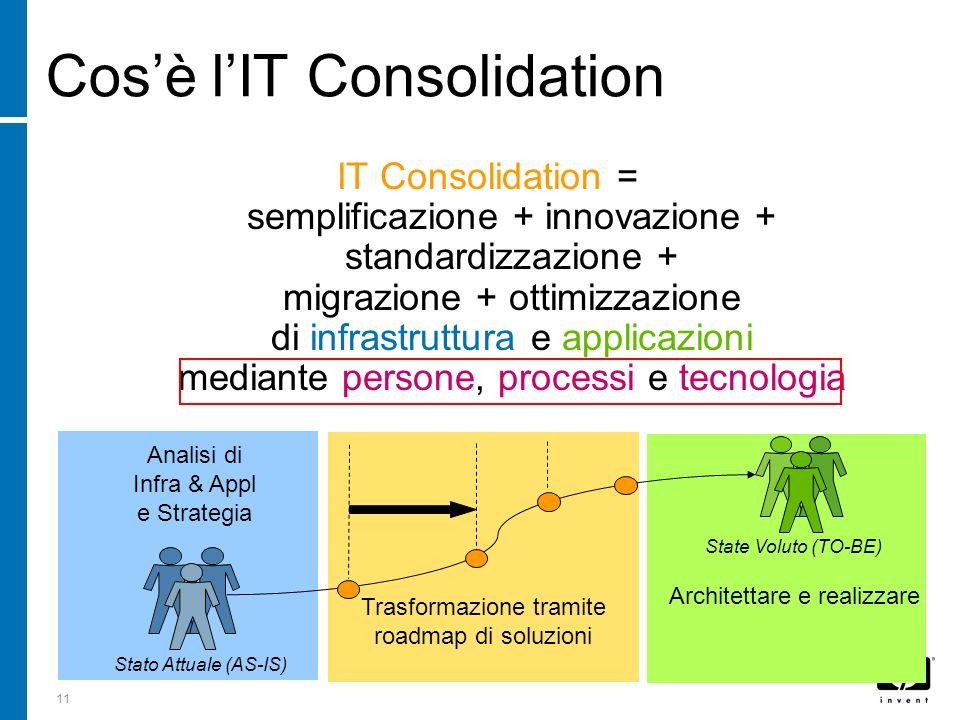 11 IT Consolidation = semplificazione + innovazione + standardizzazione + migrazione + ottimizzazione di infrastruttura e applicazioni mediante person