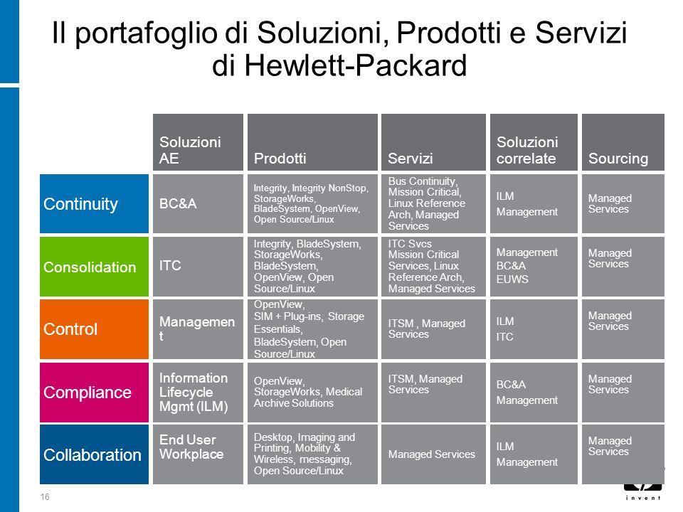 16 Soluzioni correlateServiziProdotti Soluzioni AE Il portafoglio di Soluzioni, Prodotti e Servizi di Hewlett-Packard ILM Management BC&A Management I