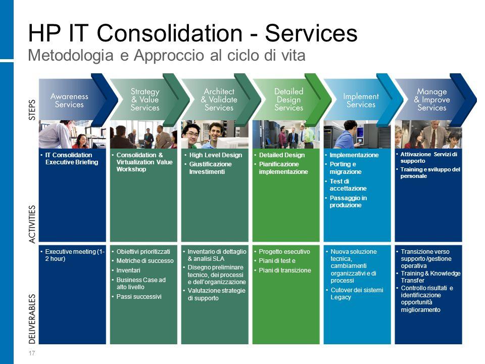 17 HP IT Consolidation - Services Metodologia e Approccio al ciclo di vita Consolidation & Virtualization Value Workshop Obiettivi prioritizzati Metri