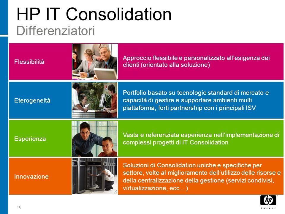 18 HP IT Consolidation Differenziatori Approccio flessibile e personalizzato allesigenza dei clienti (orientato alla soluzione) Flessibilità Portfolio