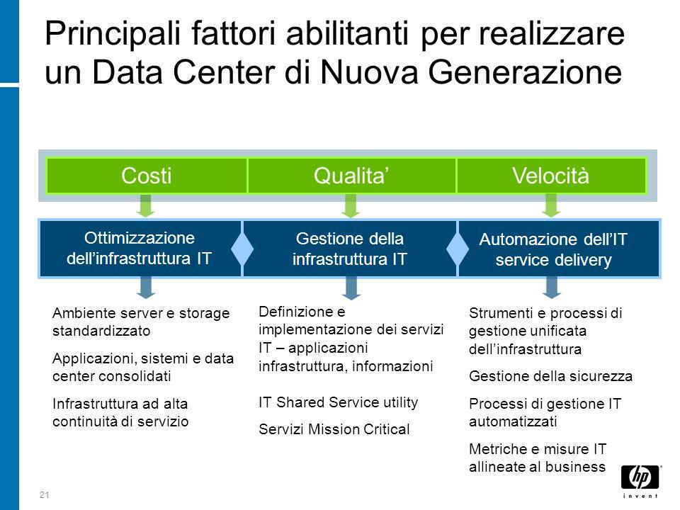 21 Definizione e implementazione dei servizi IT – applicazioni infrastruttura, informazioni IT Shared Service utility Servizi Mission Critical Velocit