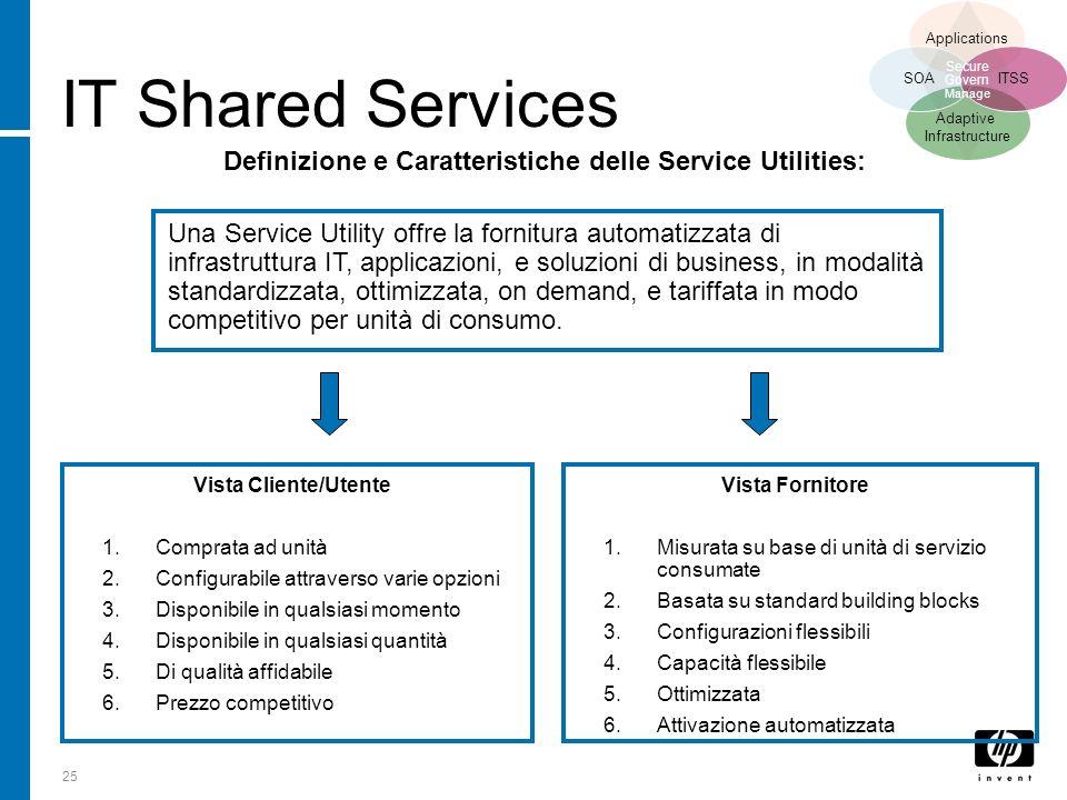 25 Una Service Utility offre la fornitura automatizzata di infrastruttura IT, applicazioni, e soluzioni di business, in modalità standardizzata, ottim