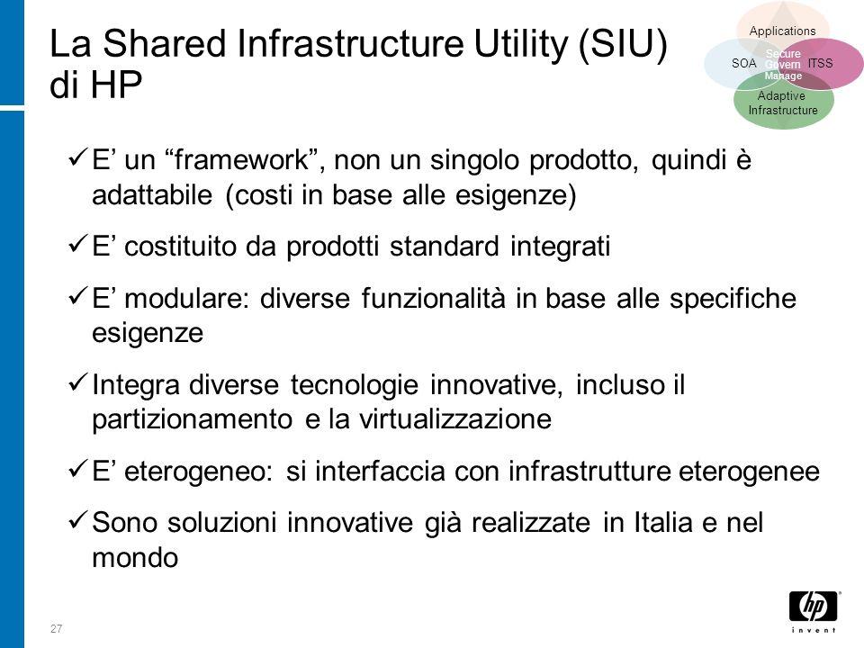 27 La Shared Infrastructure Utility (SIU) di HP E un framework, non un singolo prodotto, quindi è adattabile (costi in base alle esigenze) E costituit
