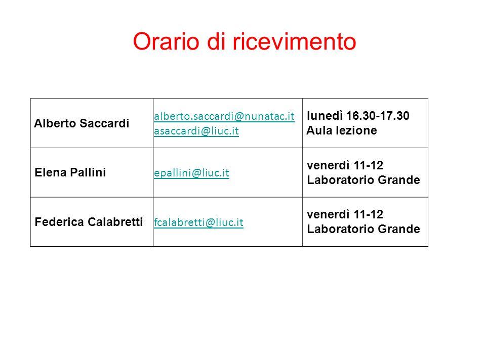 Orario di ricevimento Alberto Saccardi alberto.saccardi@nunatac.it asaccardi@liuc.it lunedì 16.30-17.30 Aula lezione Elena Pallini epallini@liuc.it ve