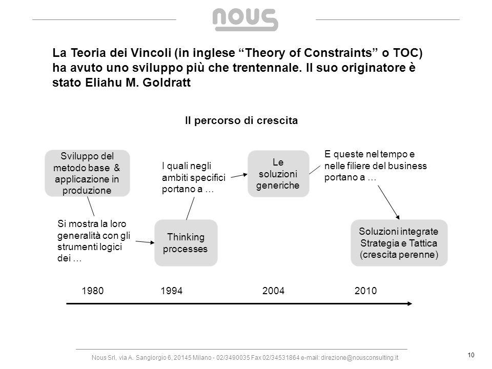 Nous Srl, via A. Sangiorgio 6, 20145 Milano - 02/3490035 Fax 02/34531864 e-mail: direzione@nousconsulting.it 10 La Teoria dei Vincoli (in inglese Theo