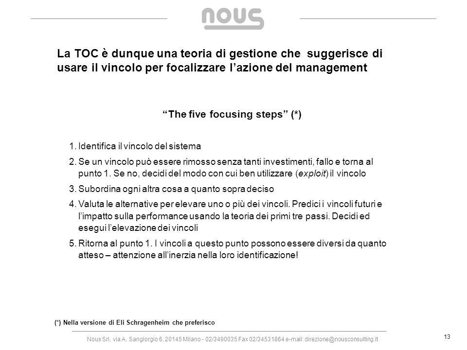 Nous Srl, via A. Sangiorgio 6, 20145 Milano - 02/3490035 Fax 02/34531864 e-mail: direzione@nousconsulting.it 13 La TOC è dunque una teoria di gestione
