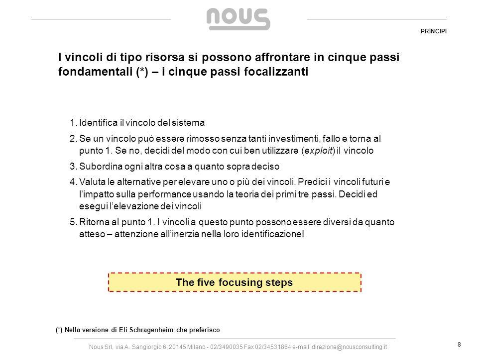 Nous Srl, via A. Sangiorgio 6, 20145 Milano - 02/3490035 Fax 02/34531864 e-mail: direzione@nousconsulting.it 8 I vincoli di tipo risorsa si possono af