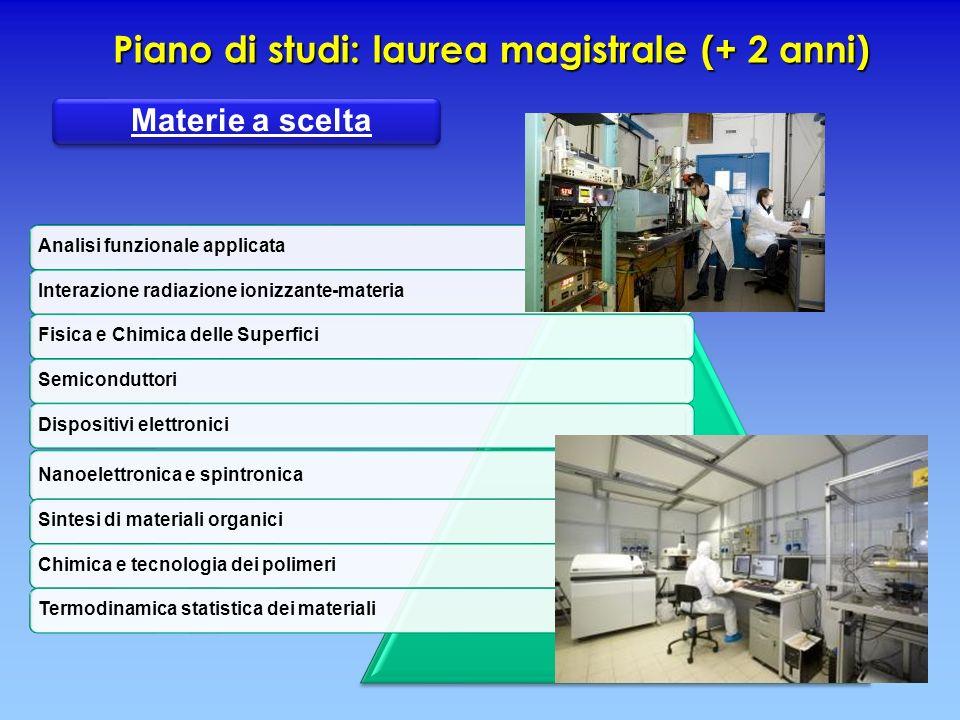 Piano di studi: laurea magistrale (+ 2 anni) Materie a scelta Analisi funzionale applicataInterazione radiazione ionizzante-materiaFisica e Chimica de