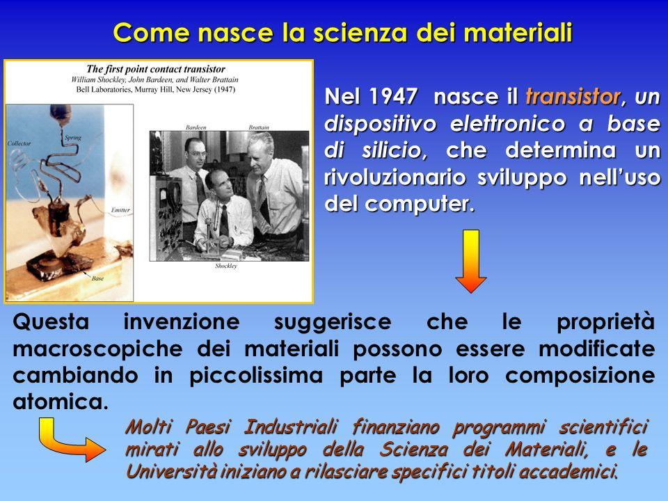 Come nasce la scienza dei materiali Nel 1947 nasce il transistor, un dispositivo elettronico a base di silicio, che determina un rivoluzionario svilup
