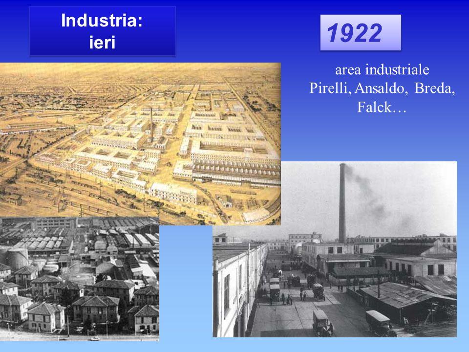 area industriale Pirelli, Ansaldo, Breda, Falck… 1922 Industria: ieri