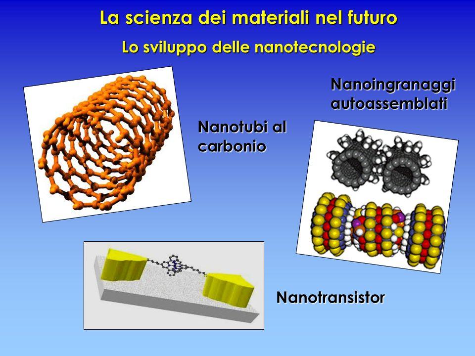 La scienza dei materiali nel futuro Lo sviluppo delle nanotecnologie Nanotubi al carbonio Nanoingranaggi autoassemblati Nanotransistor