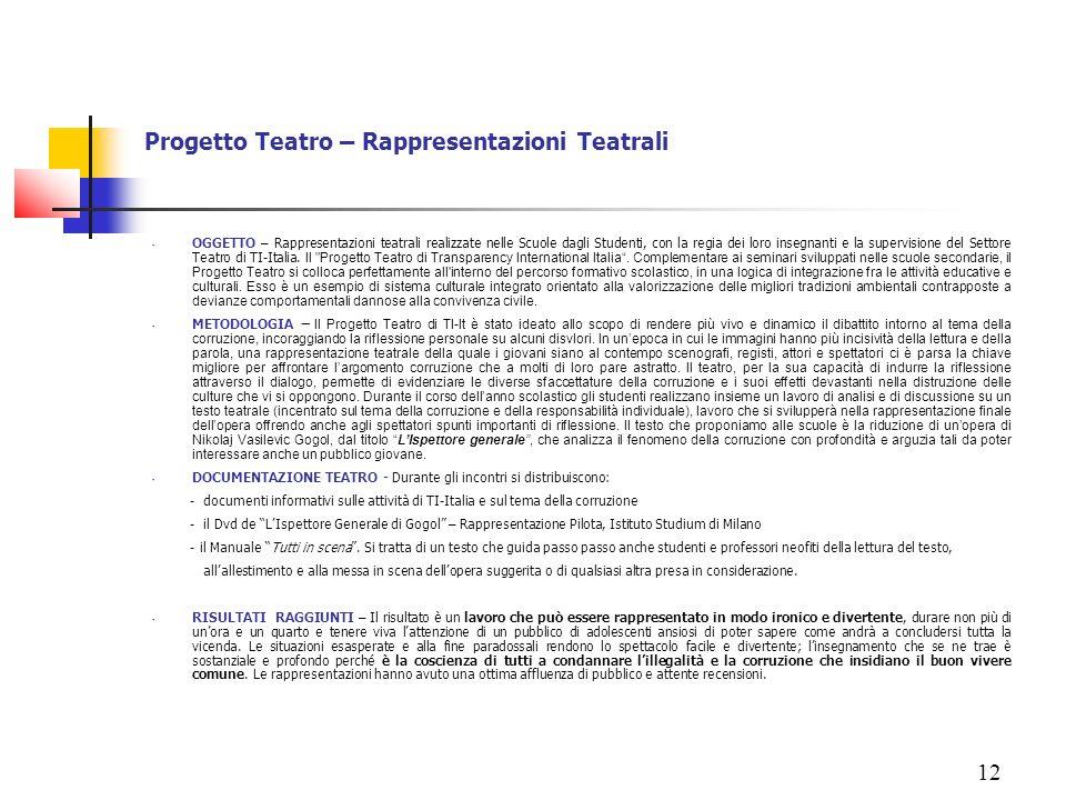 12 Progetto Teatro – Rappresentazioni Teatrali OGGETTO – Rappresentazioni teatrali realizzate nelle Scuole dagli Studenti, con la regia dei loro inseg