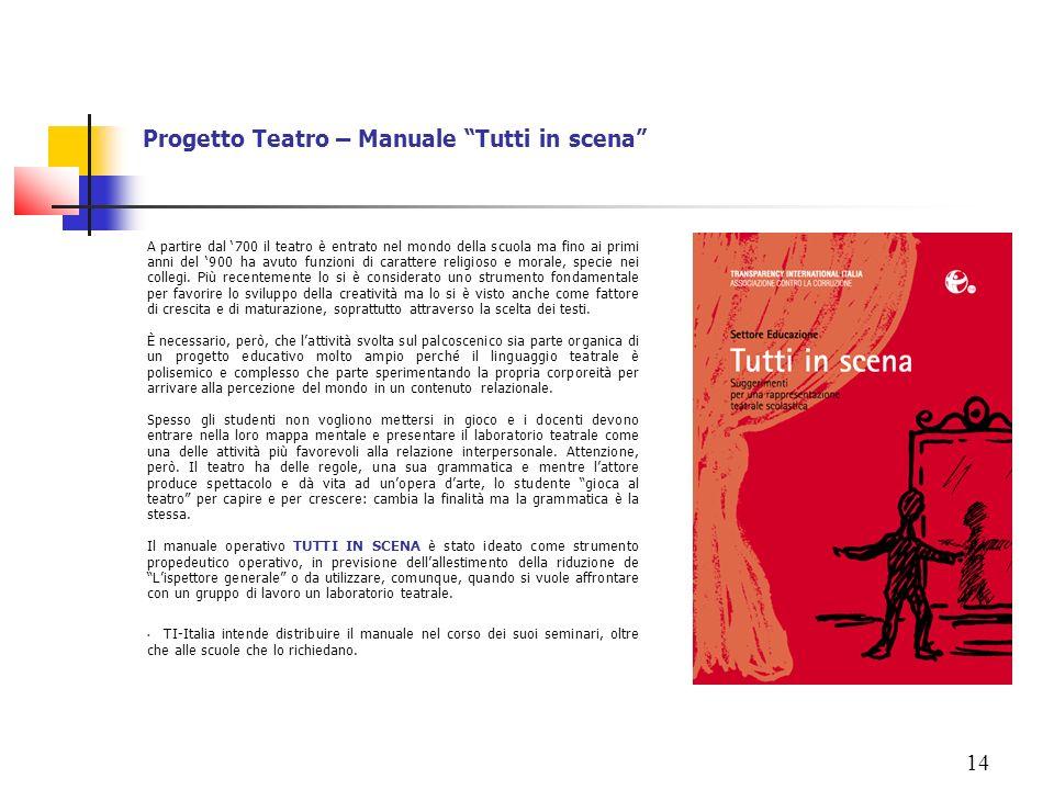 14 Progetto Teatro – Manuale Tutti in scena A partire dal 700 il teatro è entrato nel mondo della scuola ma fino ai primi anni del 900 ha avuto funzio