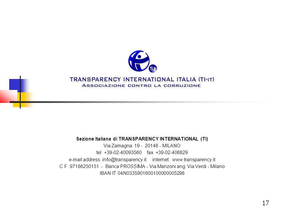 Sezione Italiana di TRANSPARENCY INTERNATIONAL (TI) Via Zamagna. 19 - 20148 - MILANO tel +39-02-40093560 fax +39-02-406829 e-mail address: info@transp