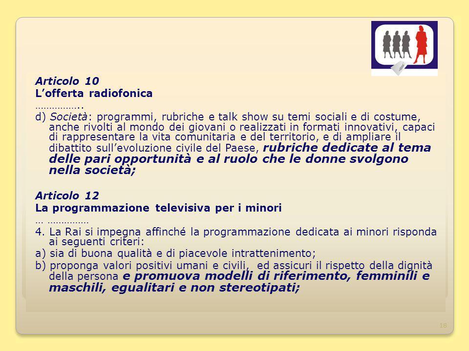 18 Articolo 10 Lofferta radiofonica …………….. d) Società: programmi, rubriche e talk show su temi sociali e di costume, anche rivolti al mondo dei giova