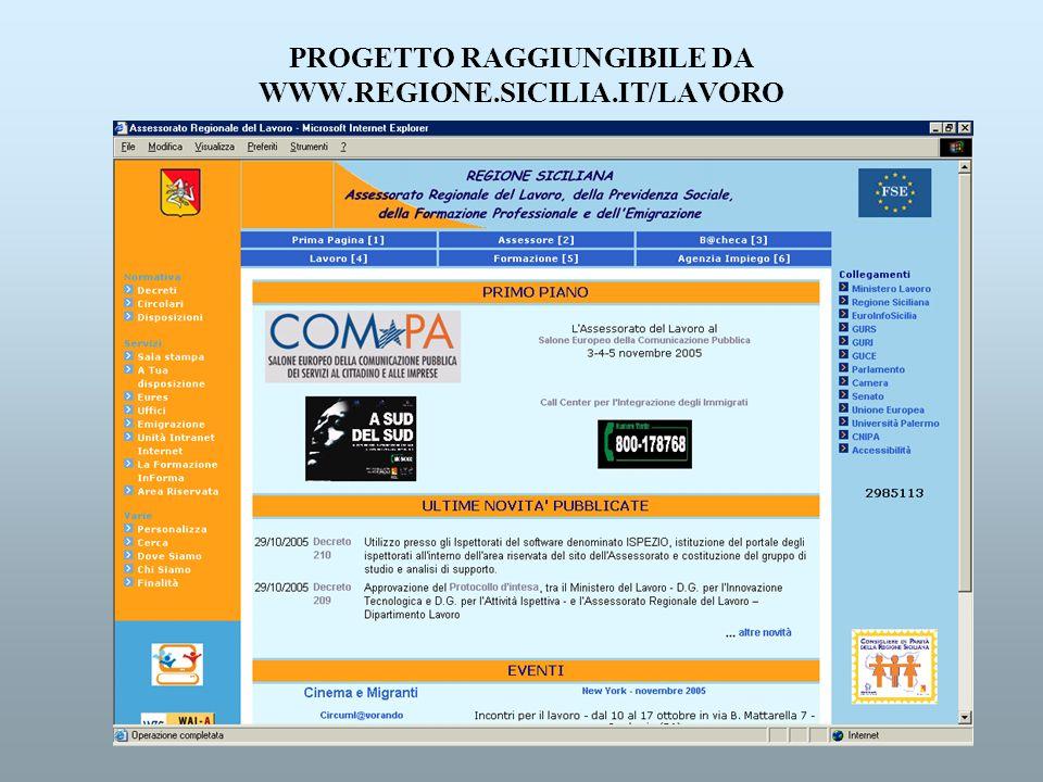 PROGETTO RAGGIUNGIBILE DA WWW.REGIONE.SICILIA.IT/LAVORO
