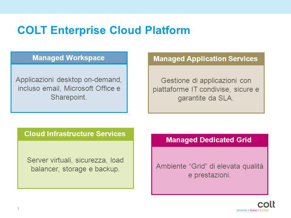 8 Architettura: partnership HP Partner Microsoft Gold Certified Partner Cisco Certified Partner Citrix Partner VMware Enterprise Partner NetApp Partner Tibco/Data Synapse