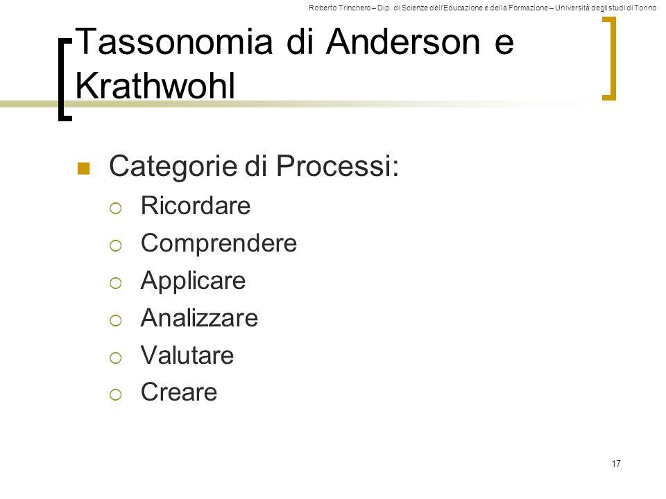 Roberto Trinchero – Dip. di Scienze dellEducazione e della Formazione – Università degli studi di Torino 17 Tassonomia di Anderson e Krathwohl Categor