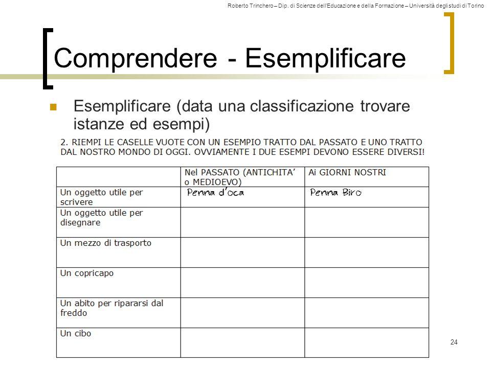 Roberto Trinchero – Dip. di Scienze dellEducazione e della Formazione – Università degli studi di Torino 24 Comprendere - Esemplificare Esemplificare