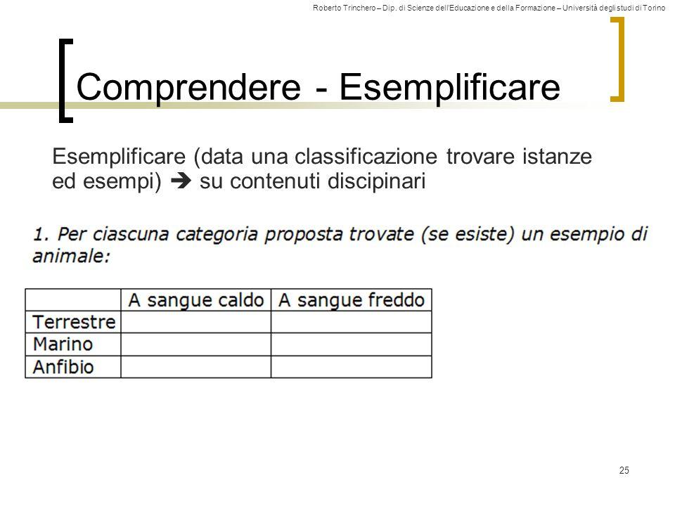 Roberto Trinchero – Dip. di Scienze dellEducazione e della Formazione – Università degli studi di Torino 25 Comprendere - Esemplificare Esemplificare