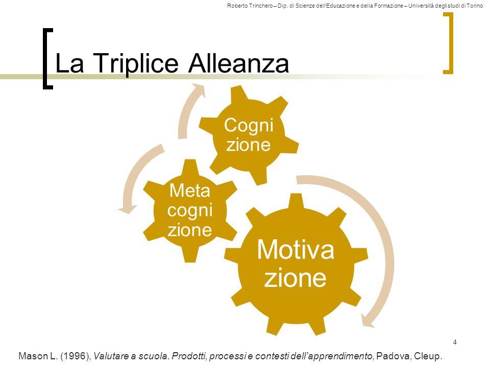 Roberto Trinchero – Dip. di Scienze dellEducazione e della Formazione – Università degli studi di Torino La Triplice Alleanza 4 Motiva zione Meta cogn