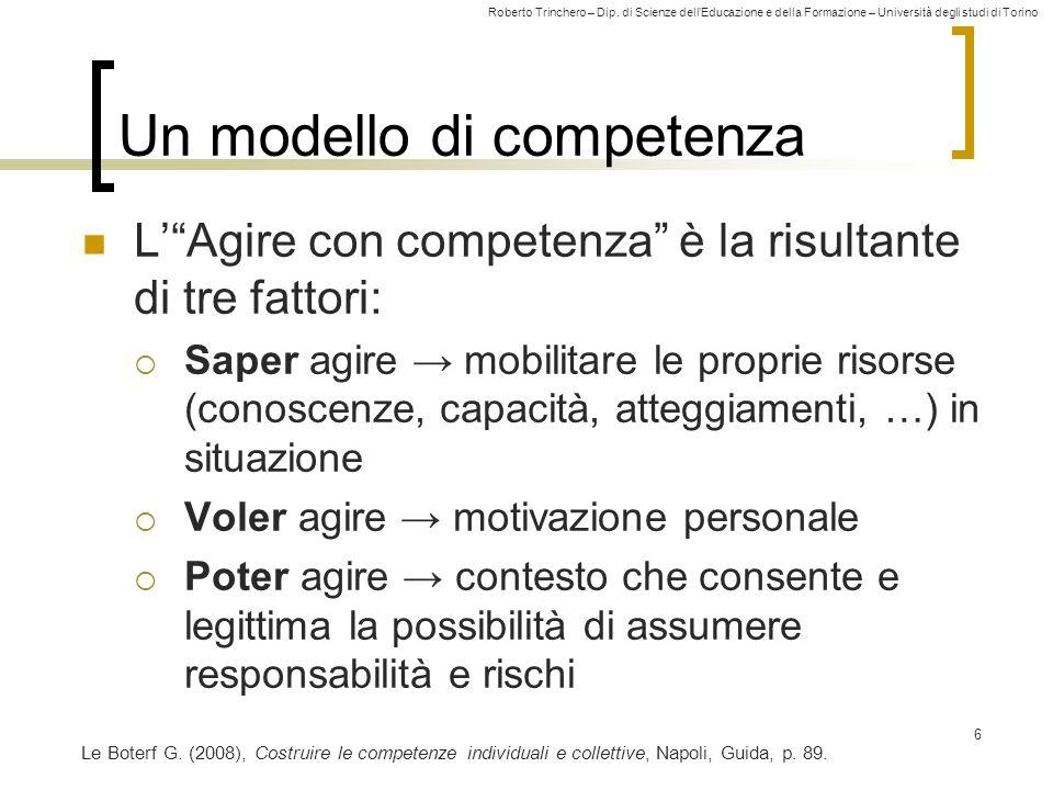 Roberto Trinchero – Dip. di Scienze dellEducazione e della Formazione – Università degli studi di Torino 6 Un modello di competenza LAgire con compete