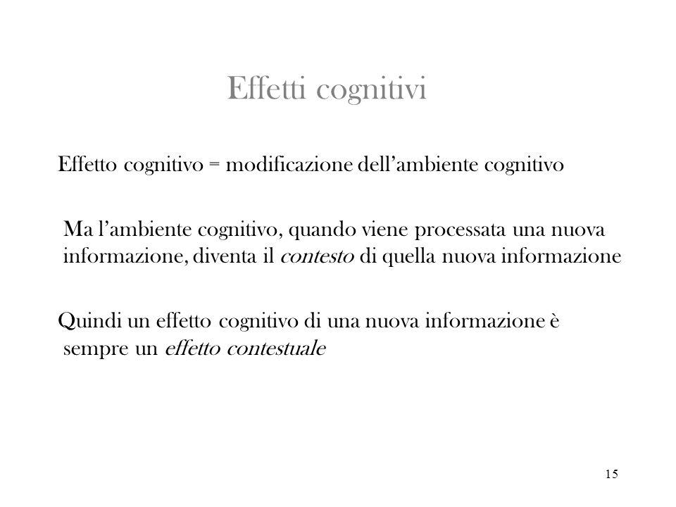 15 Effetti cognitivi Effetto cognitivo = modificazione dellambiente cognitivo Ma lambiente cognitivo, quando viene processata una nuova informazione,