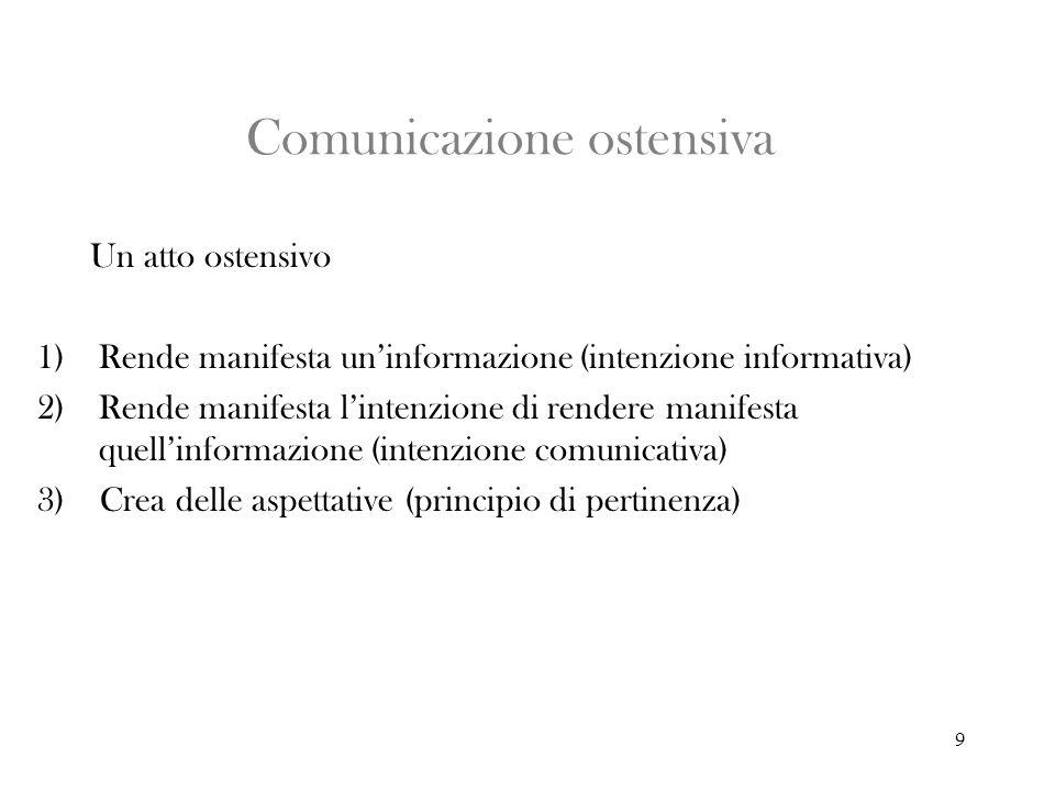 9 Comunicazione ostensiva Un atto ostensivo 1)Rende manifesta uninformazione (intenzione informativa) 2)Rende manifesta lintenzione di rendere manifes