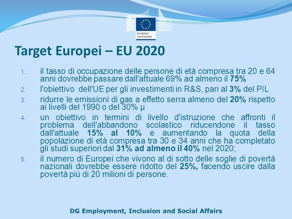 Target Europei – EU 2020 1. il tasso di occupazione delle persone di età compresa tra 20 e 64 anni dovrebbe passare dall'attuale 69% ad almeno il 75%