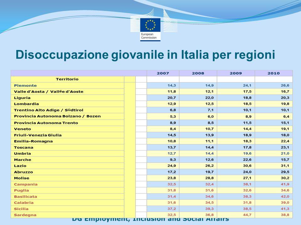 Disoccupazione giovanile in Italia per regioni