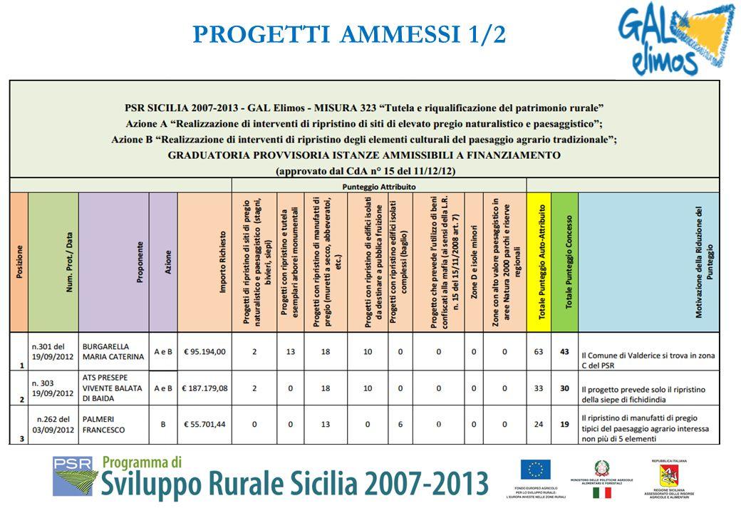 La graduatoria provvisoria delle manifestazioni di interesse pubblicata in data 18/12/2012 sul sito www.psrsicilia.it e www.galelimos.it, il termine u