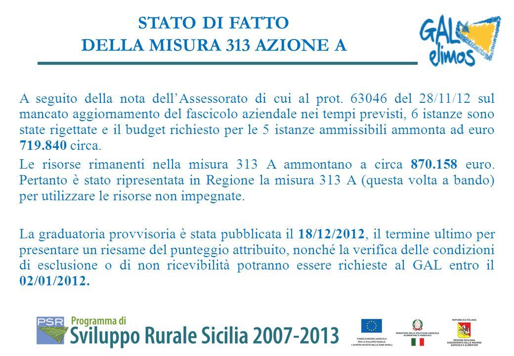 La dotazione finanziaria pubblica della misura 313 A (avviso pubblico per manifestazione di interesse) per lintero periodo di programmazione era pari ad euro 1.590.000.
