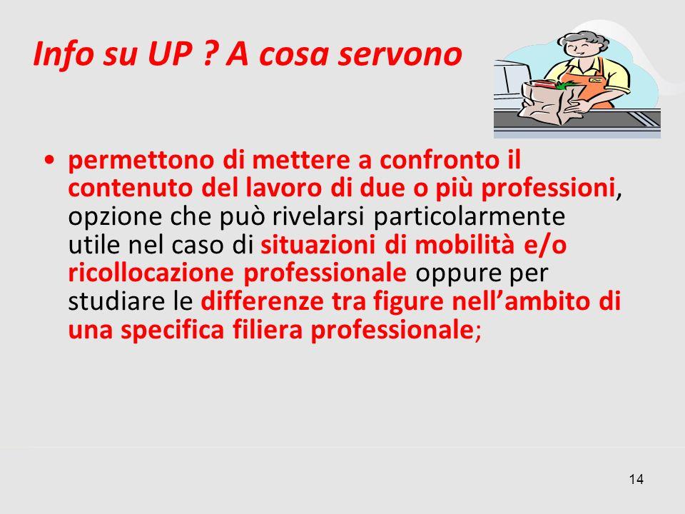 14 Info su UP ? A cosa servono permettono di mettere a confronto il contenuto del lavoro di due o più professioni, opzione che può rivelarsi particola