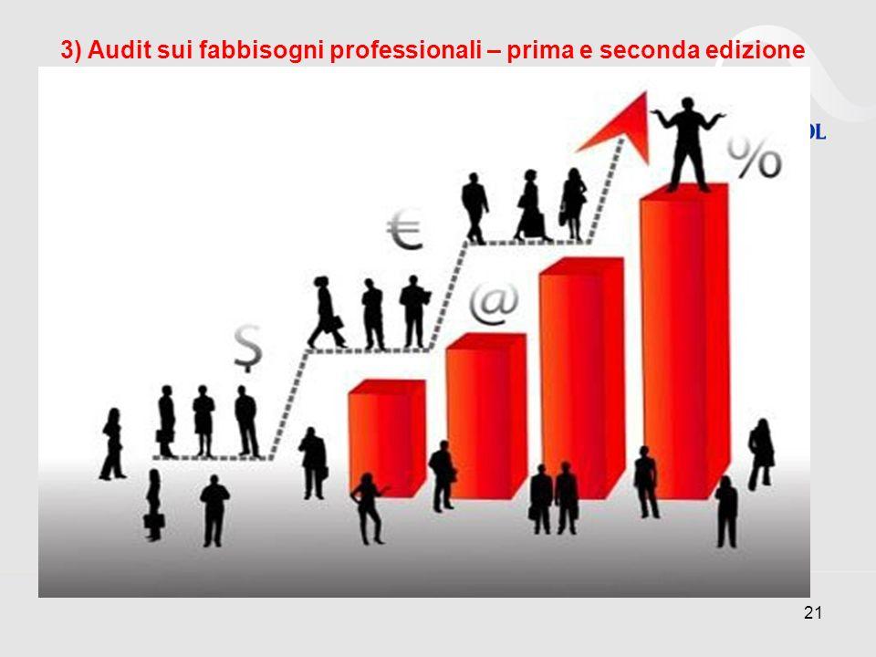 21 3) Audit sui fabbisogni professionali – prima e seconda edizione