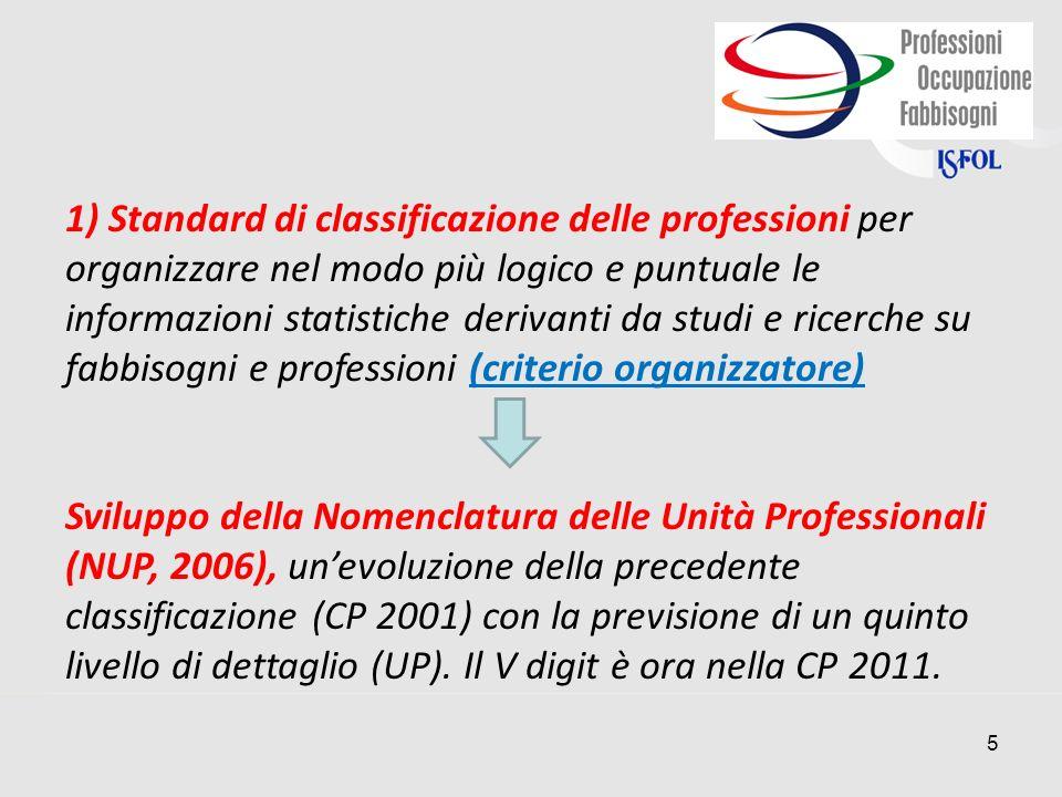 5 1) Standard di classificazione delle professioni per organizzare nel modo più logico e puntuale le informazioni statistiche derivanti da studi e ric