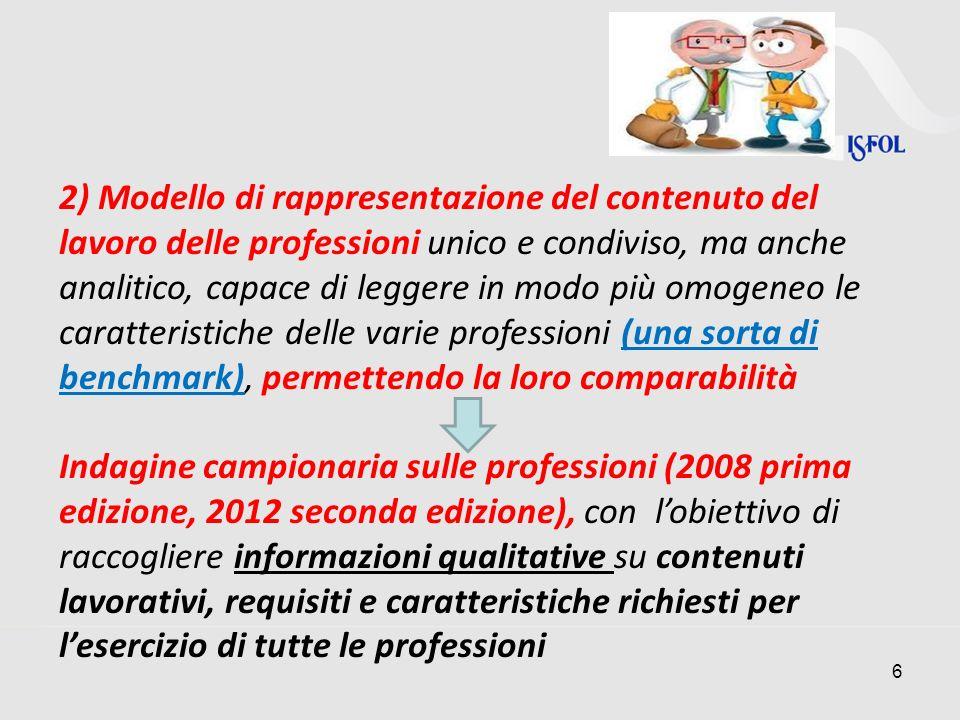 6 2) Modello di rappresentazione del contenuto del lavoro delle professioni unico e condiviso, ma anche analitico, capace di leggere in modo più omoge
